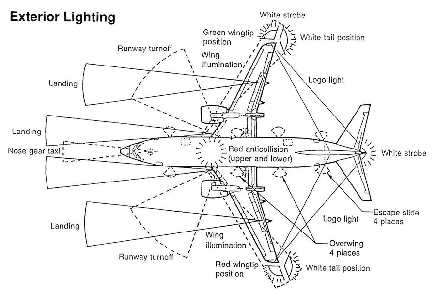 ACCIDENT: Landing Lights Cause Ground Crew Eye Injury!